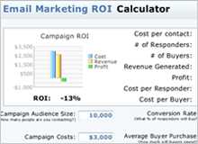 email roi calculator image