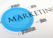 reasons for a marketing kit