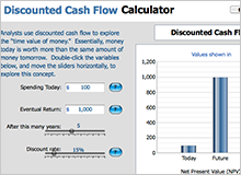 discounted cash flow calculator image